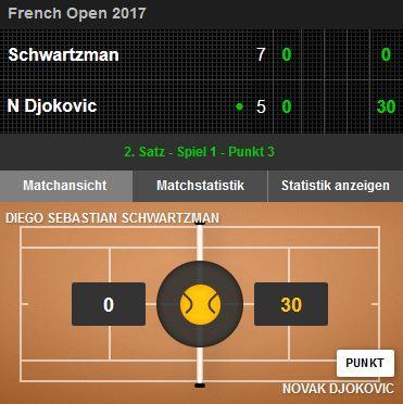 Tennis Live Wetten bei Betfair