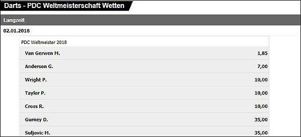 Darts-Weltmeister-2018-Langzeitwette-Interwetten