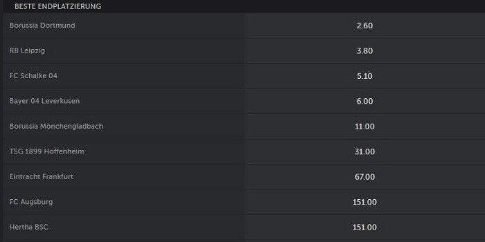 Wetten auf den Vizemeister der Bundesliga