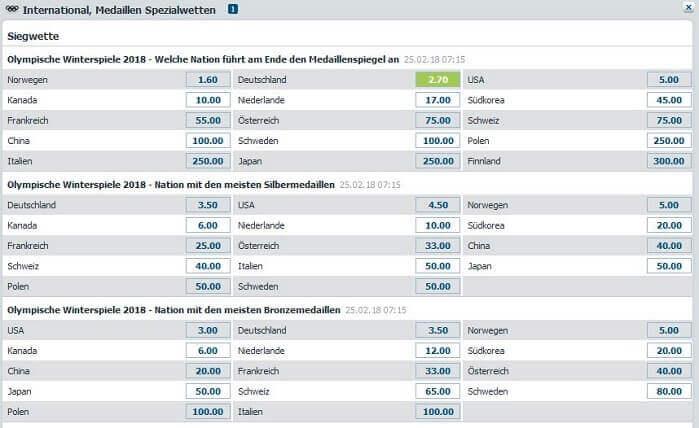 Olympia Wetten Medaillen Bet-at-Home