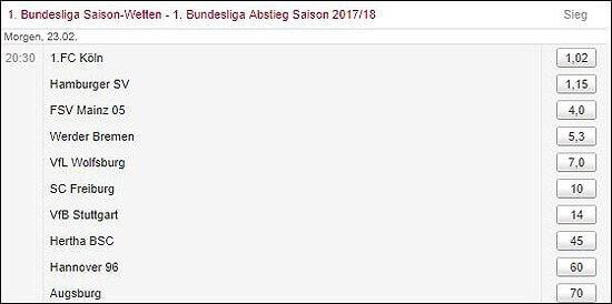 Bundesliga Abstiegswetten bei Tipico