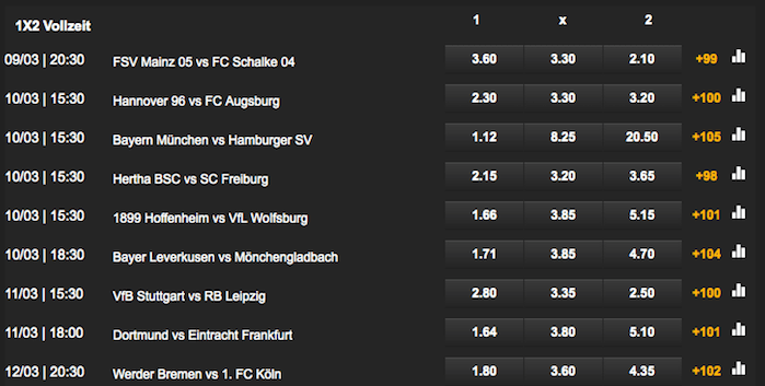 Bet90 Bundesliga Wetten