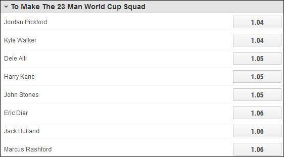 WM Kader Wetten England