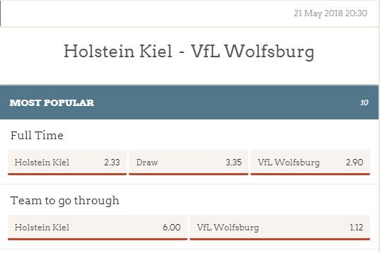 Bundesliga Relegation Wetten