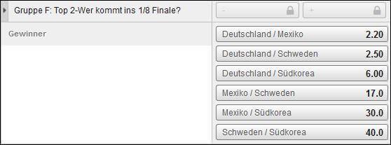 WM 2018 Gruppe F Duo Aufstieg Bet3000