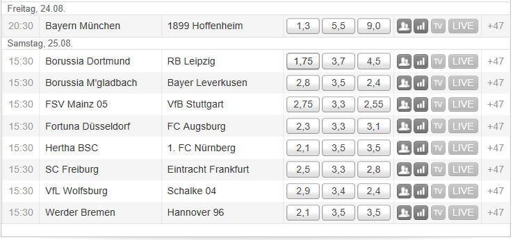 Tipico Quoten Bundesliga