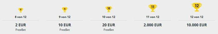 Cashback bei 0:0 bei Bet-at-home