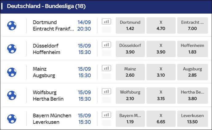 Sky Bet Wettquoten Bundesliga