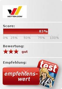 Wetten.com Sportwetten Test Bewertung