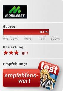 Mobilbet Sportwetten Test Bewertung