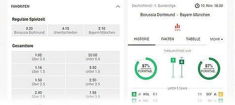 LeoVegas Bundesliga Dortmund Bayern