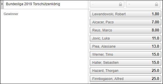 Bundesliga Torschützen Wetten Bet3000
