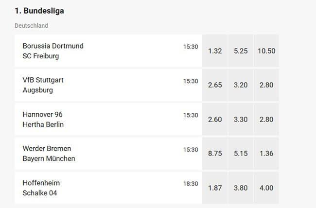 Grafik zu den LeoVegas Bundesliga-Wettquoten