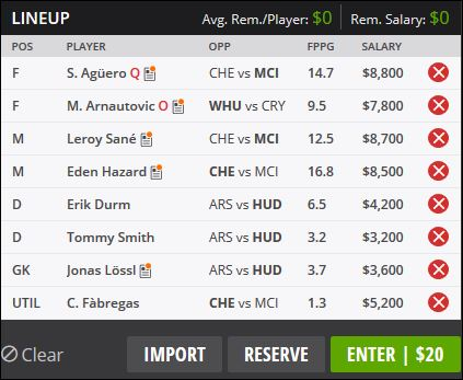 DraftKings Soccer Lineup