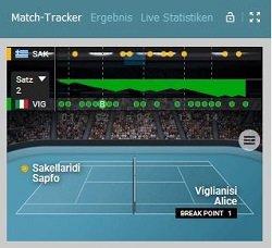 Karamba Live Wetten Match Tracker