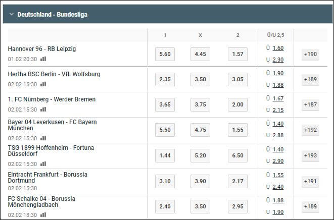 Betana Bundesliga Wettquoten