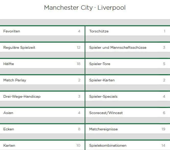 Mr. Green Premier League Wetten