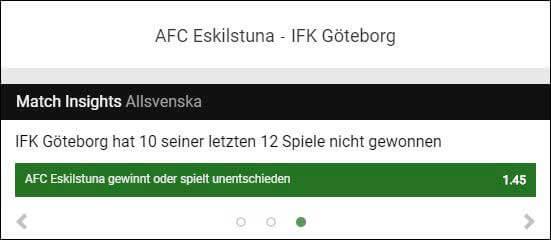 Unibet-Match-Insights-Schweden-Allsvenskan