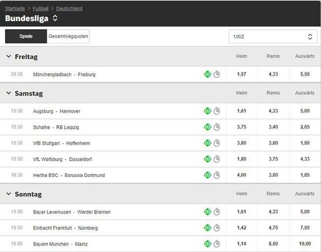 Betway Bundesliga Wettquoten