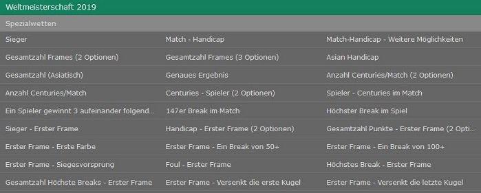 Snooker WM Wetten