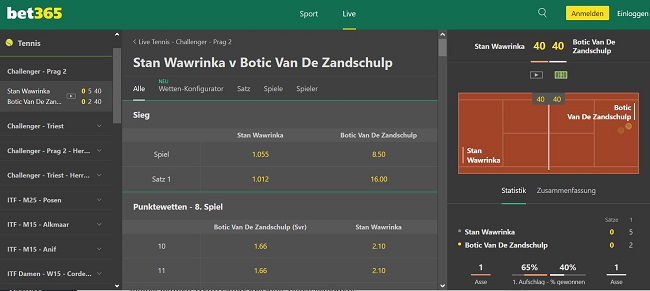 Livewetten Center Bet365