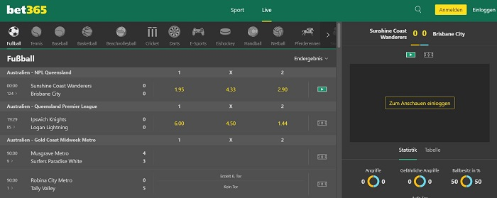 Bet365 Livewetten Center