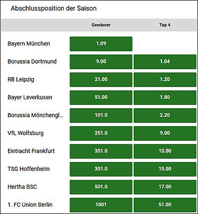 Langzeitwette Bundesliga Meister bei Unibet